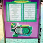 Davao People's Park Directory